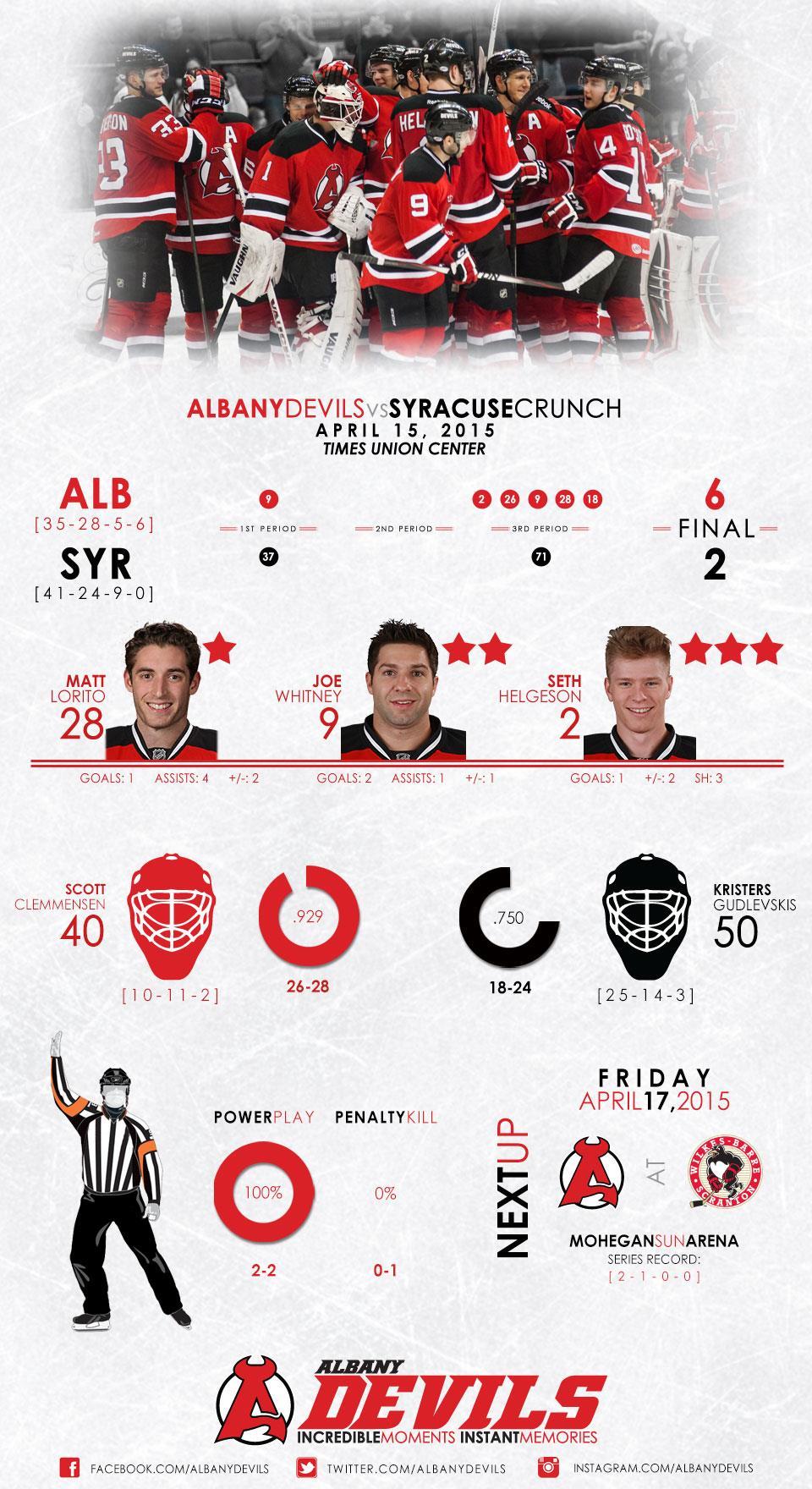 2015-4-15_Infograph (1)