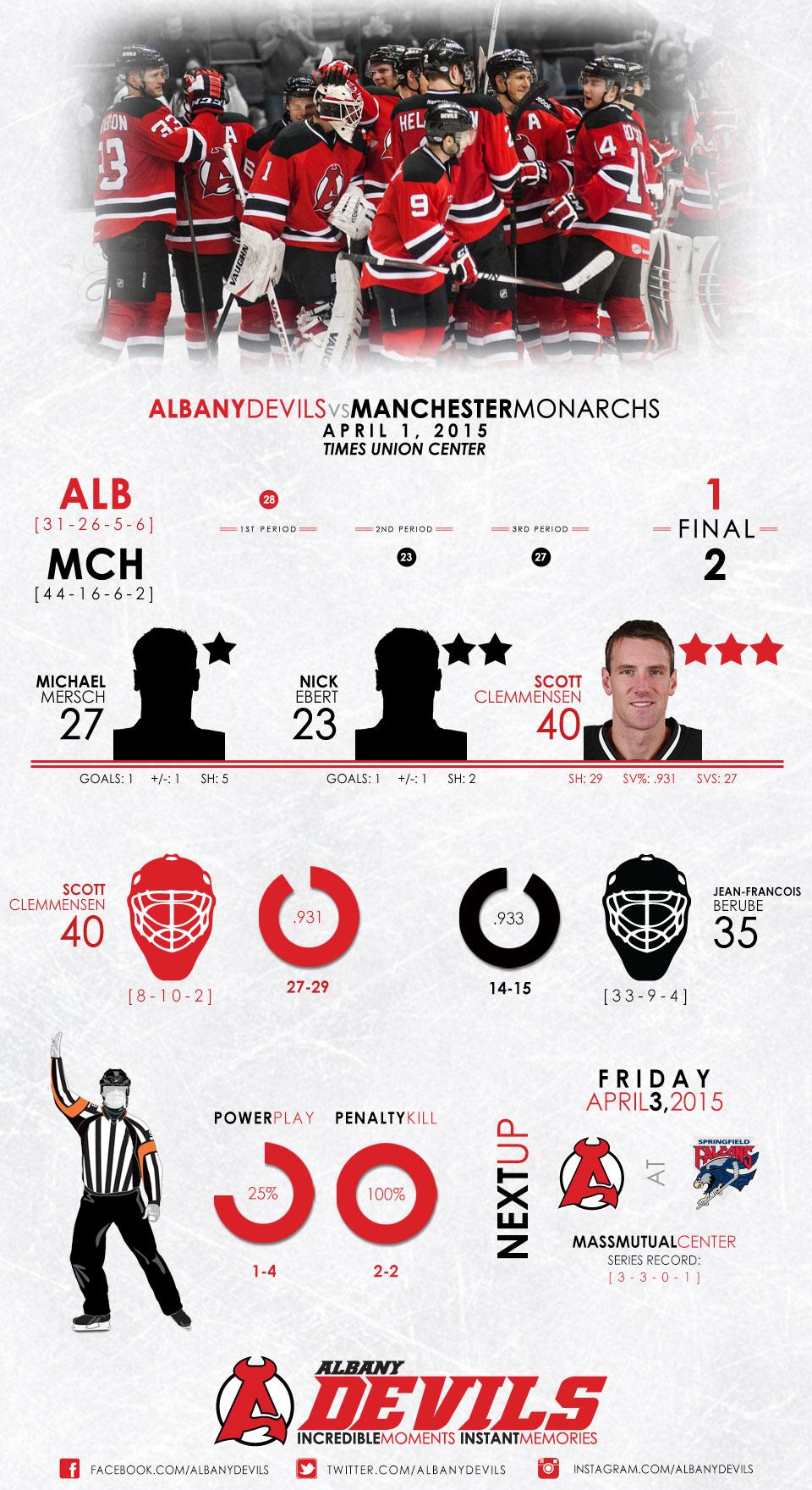 2015-4-1_Infograph