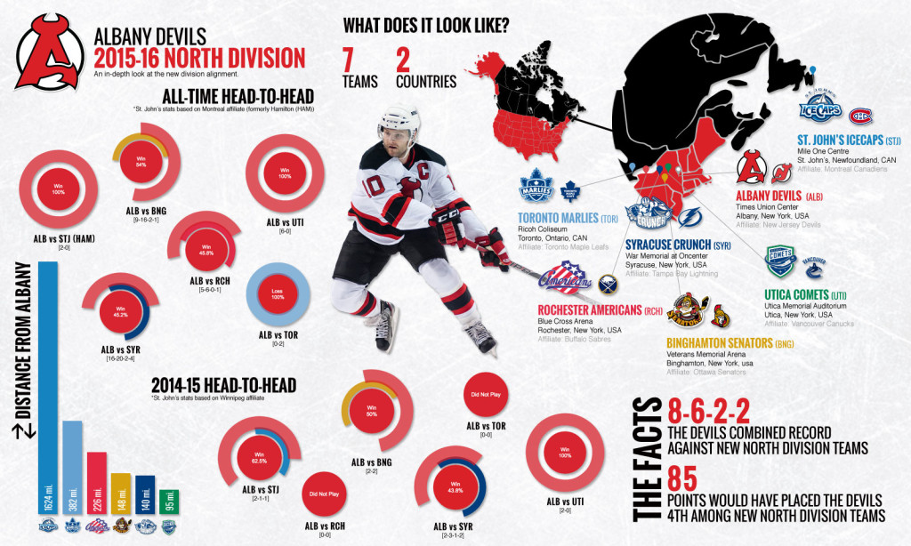 Infograph-North-Division (1)