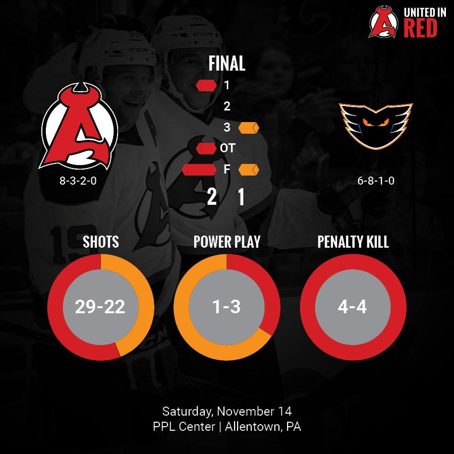 Final-Infograph-ALBvsLV