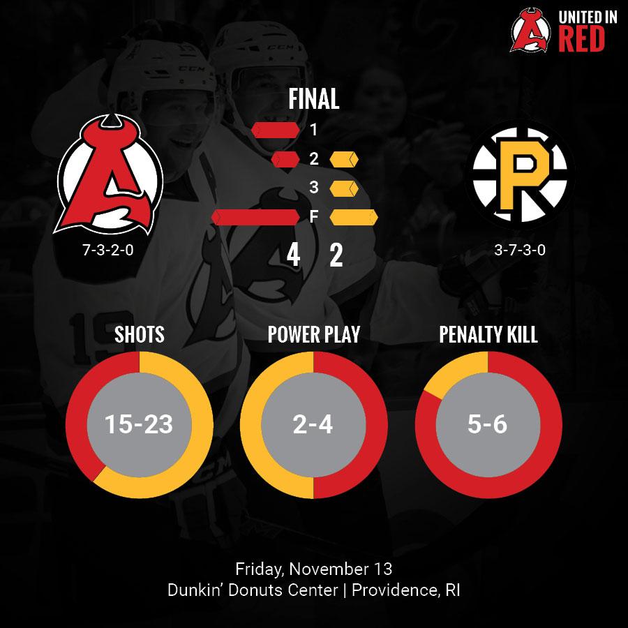Final-Infograph-ALBvsPRO