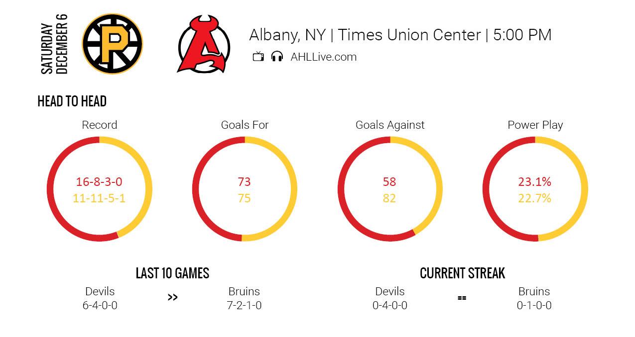 Devils-vs-Bruins