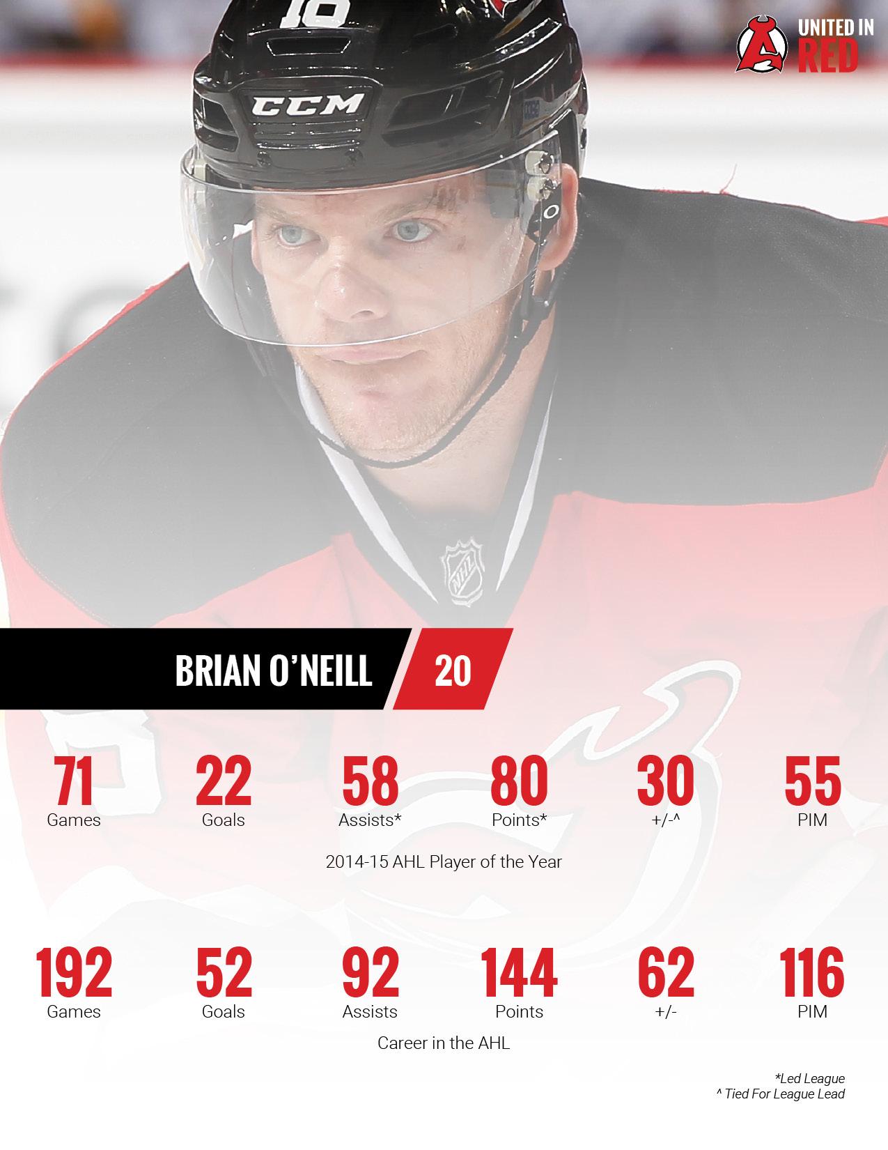 O'Neill-Infograph