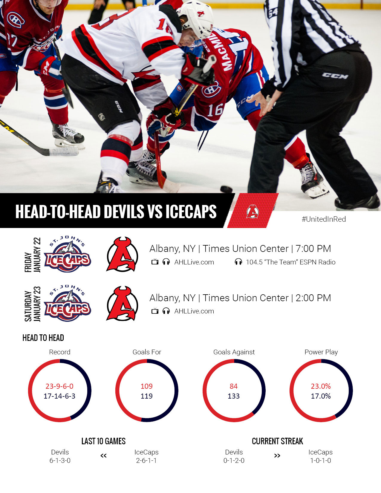 Head-to-Head-STJ-Infograph