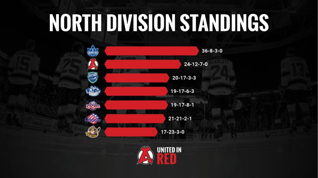 ND-Standings