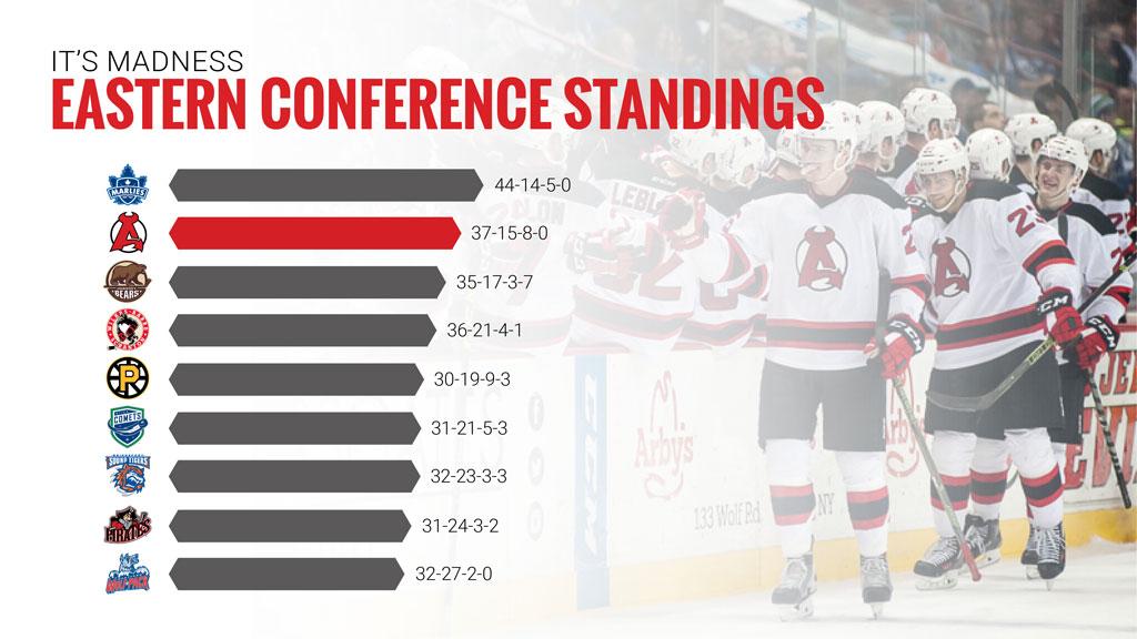EC-Standings