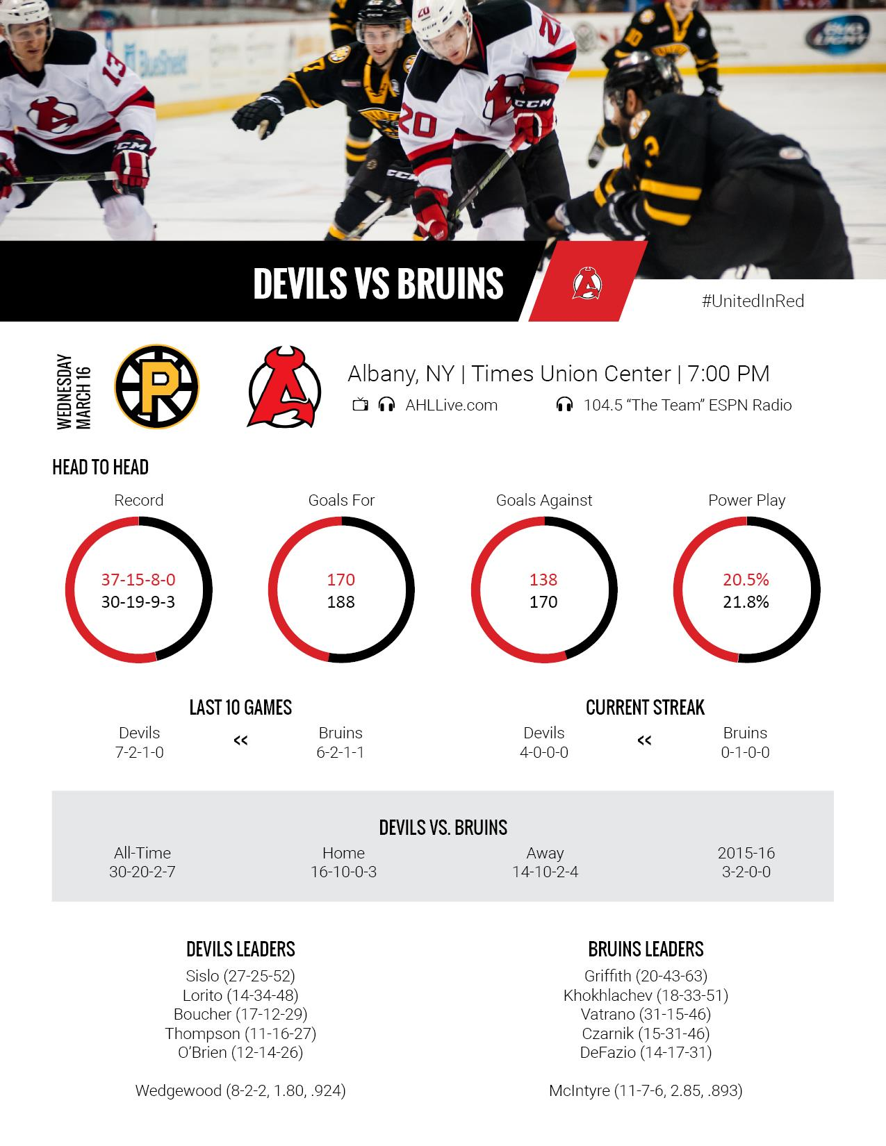 Head-to-Head-PRO-Infograph