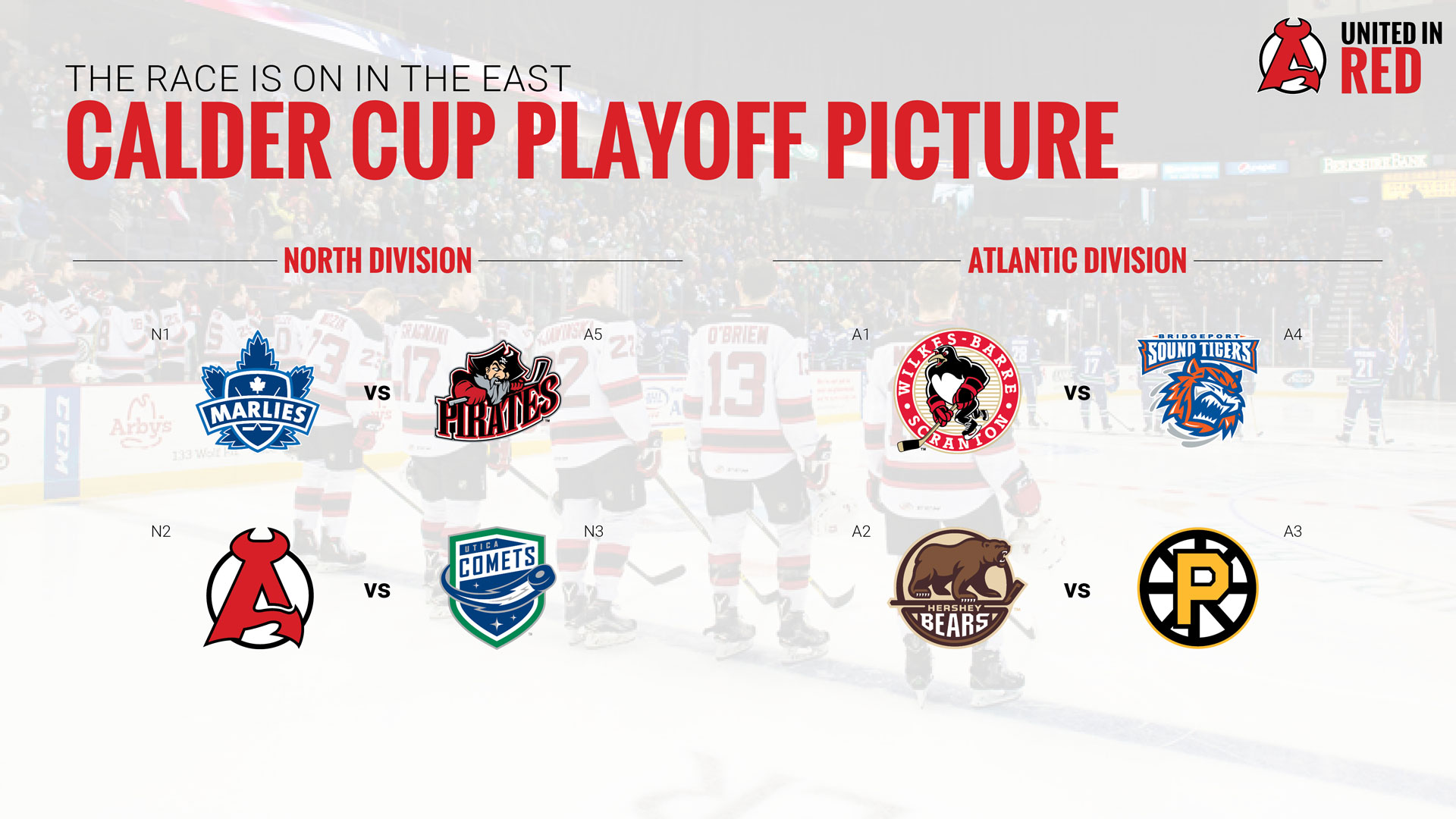 Playoff-Picture