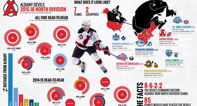 Infograph-North-Division-DL