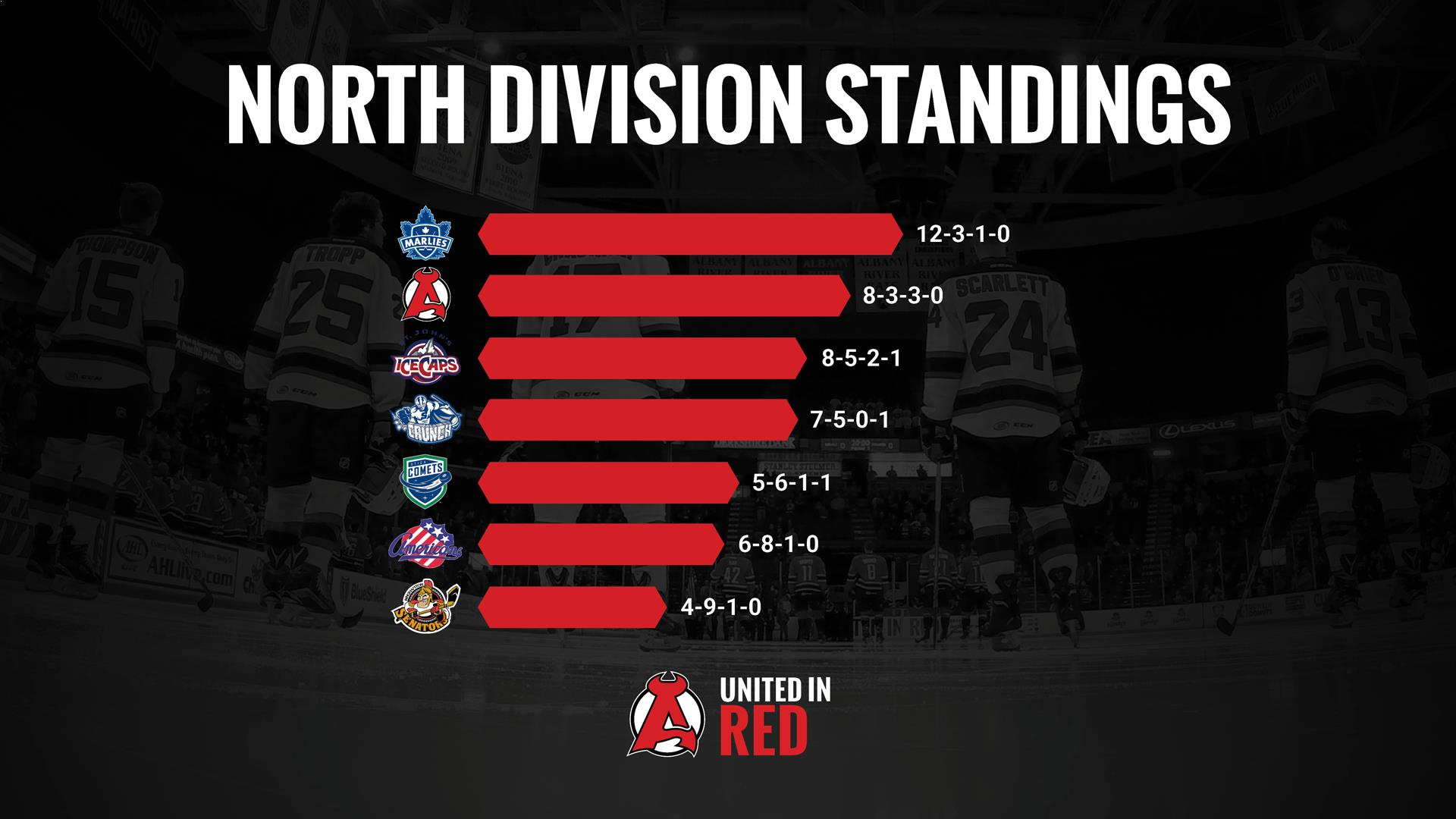 Standings-Infograph