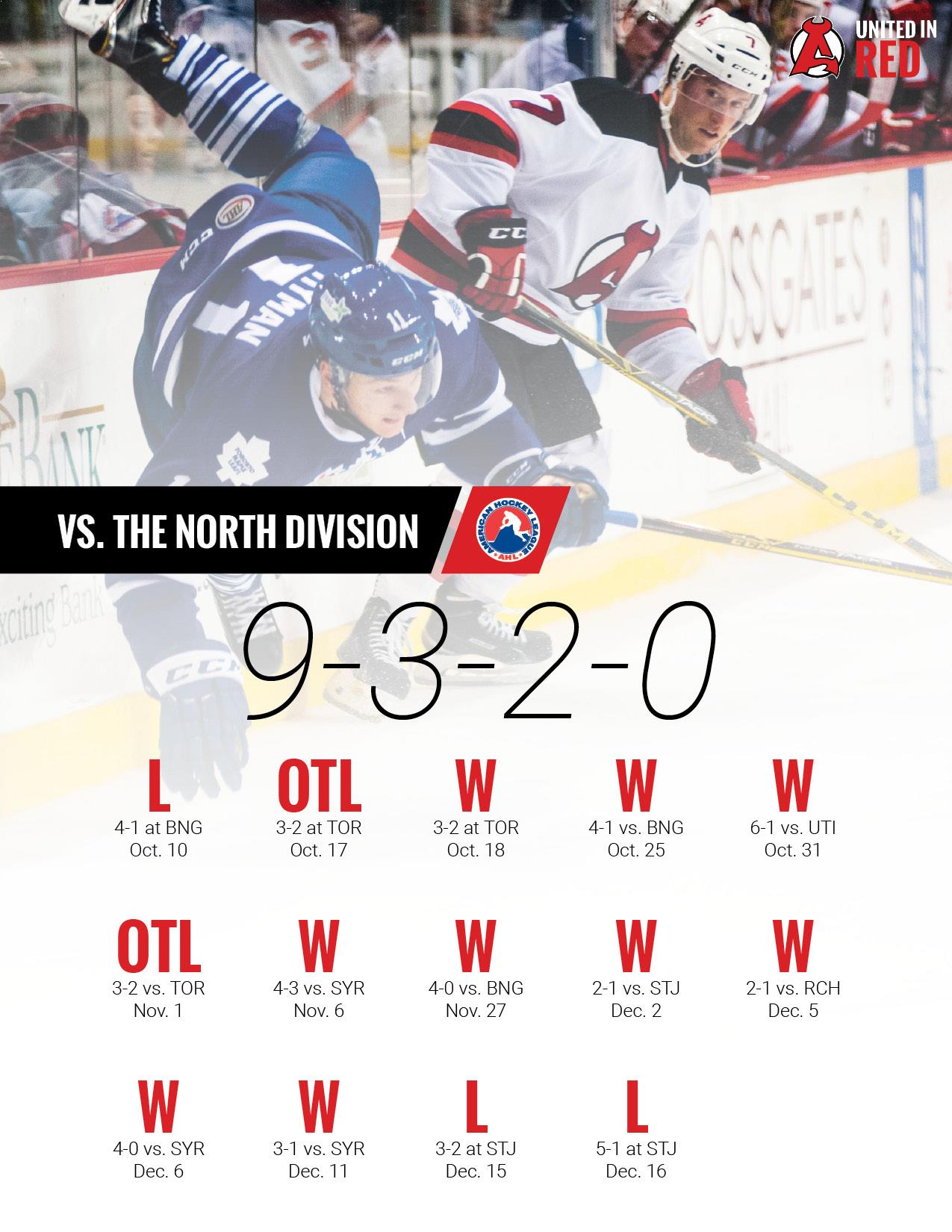 Division Infograph